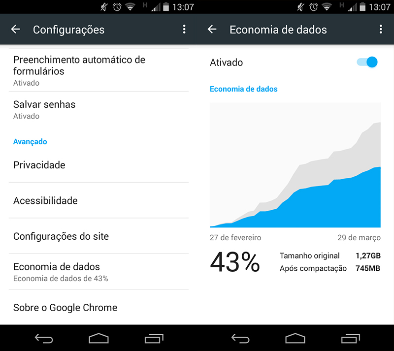 Extensão economia de energia android