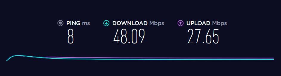 Velocidade de Download e Upload Vivo Fibra 50Mbps