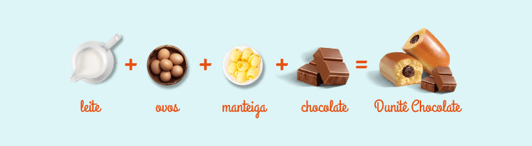 Ingredientes bolinho brioche Pullman Dunitê Chocolate