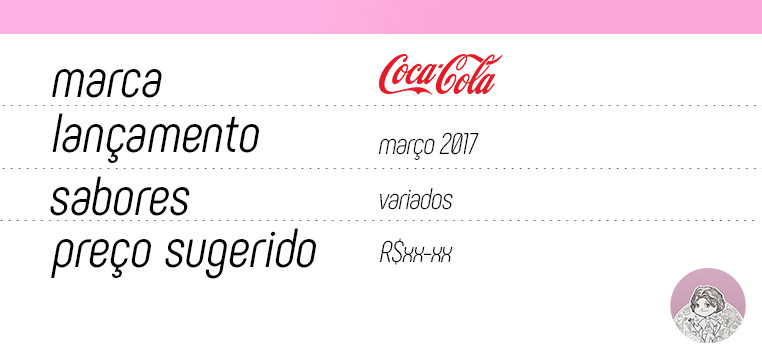 Tabelas mini latas sleek Coca-Cola