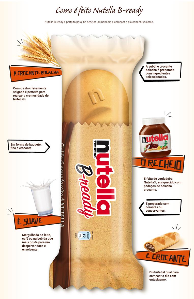 Como é feito Nutella B-ready
