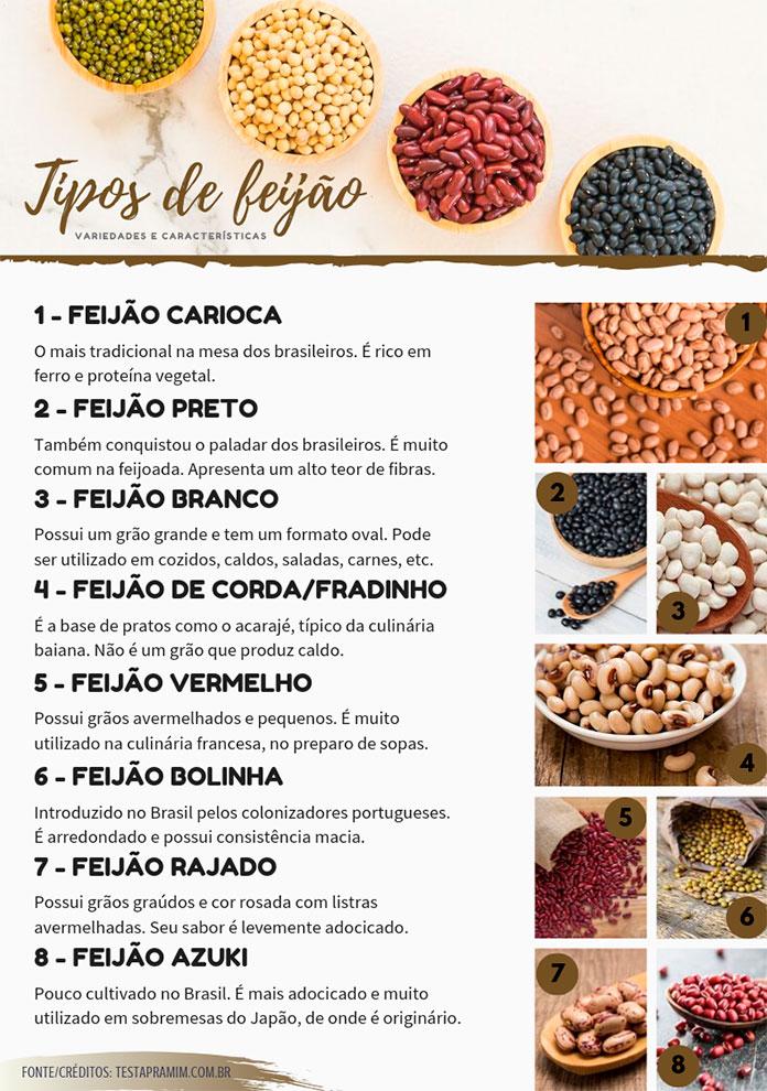 Tipos de feijão