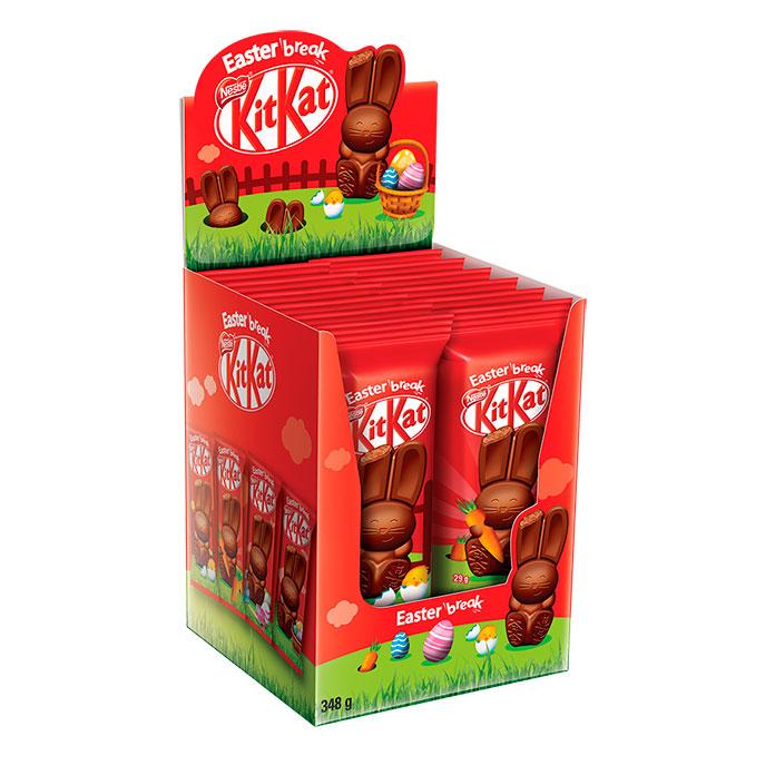 Coelho KitKat